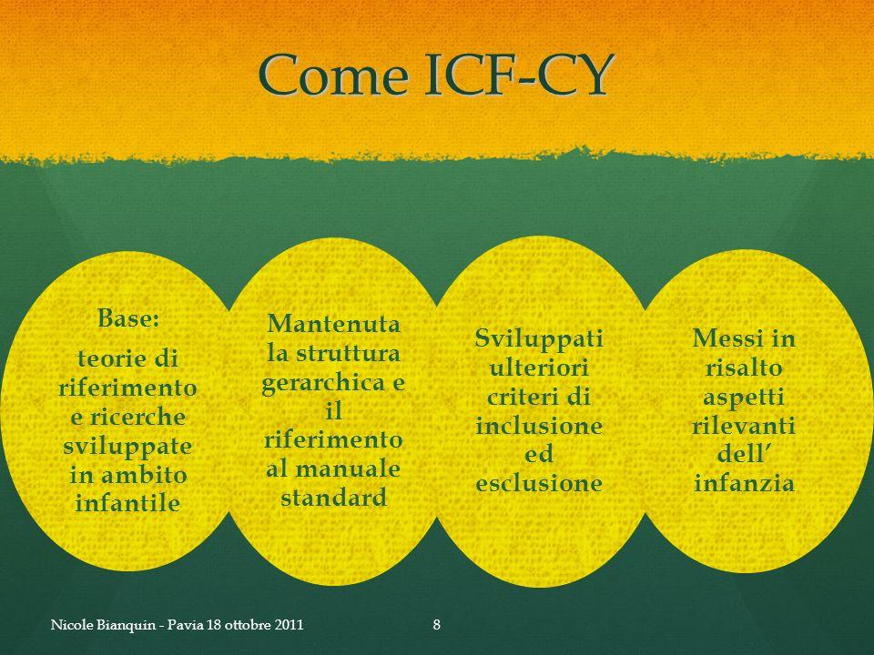 Come ICF-CY Base: teorie di riferimento e ricerche sviluppate in ambito infantile Mantenuta la struttura gerarchica e il riferimento al manuale standa