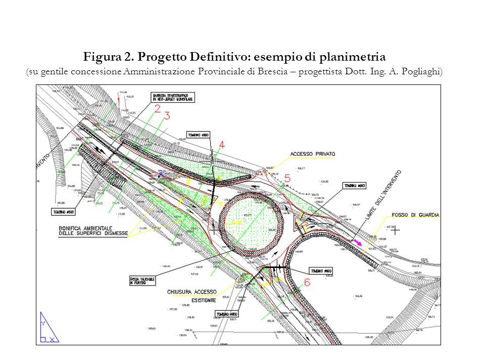 Figura 2. Progetto Definitivo: esempio di planimetria (su gentile concessione Amministrazione Provinciale di Brescia – progettista Dott. Ing. A. Pogli