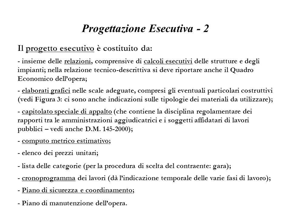 Progettazione Esecutiva - 2 Il progetto esecutivo è costituito da: - insieme delle relazioni, comprensive di calcoli esecutivi delle strutture e degli