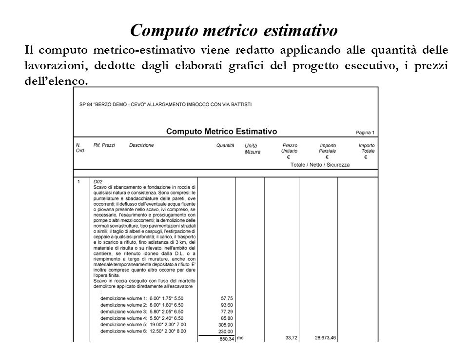 Computo metrico estimativo Il computo metrico-estimativo viene redatto applicando alle quantità delle lavorazioni, dedotte dagli elaborati grafici del