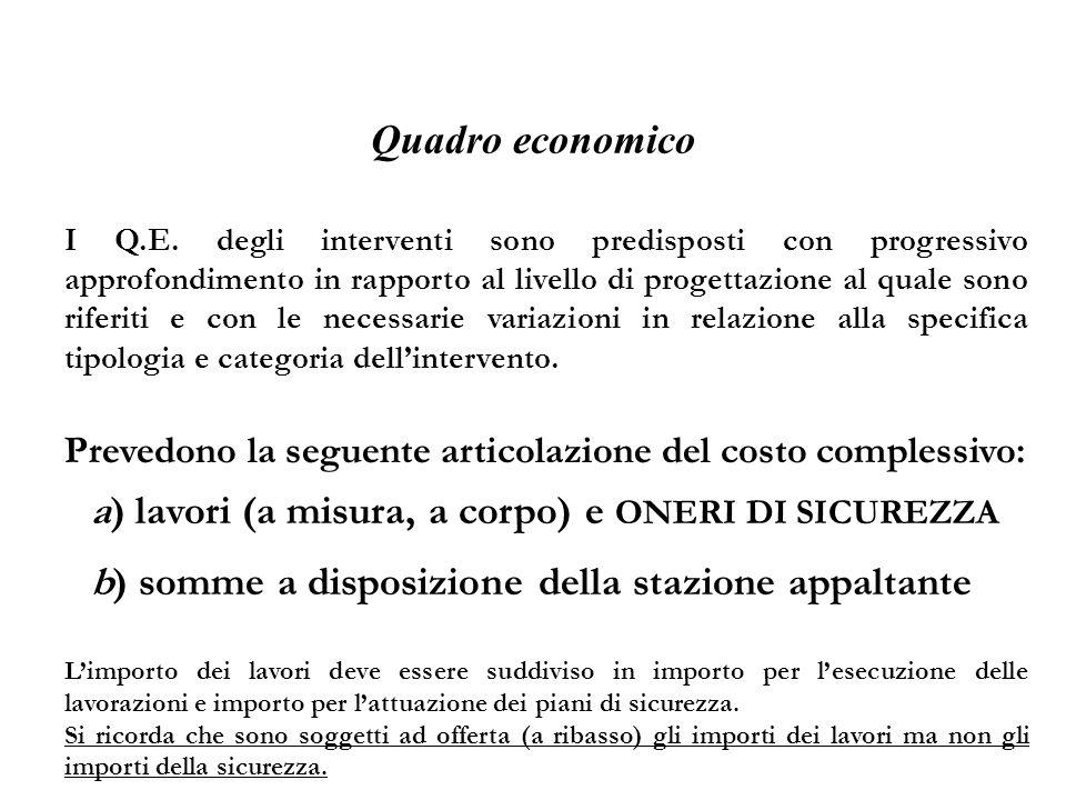 Quadro economico I Q.E. degli interventi sono predisposti con progressivo approfondimento in rapporto al livello di progettazione al quale sono riferi