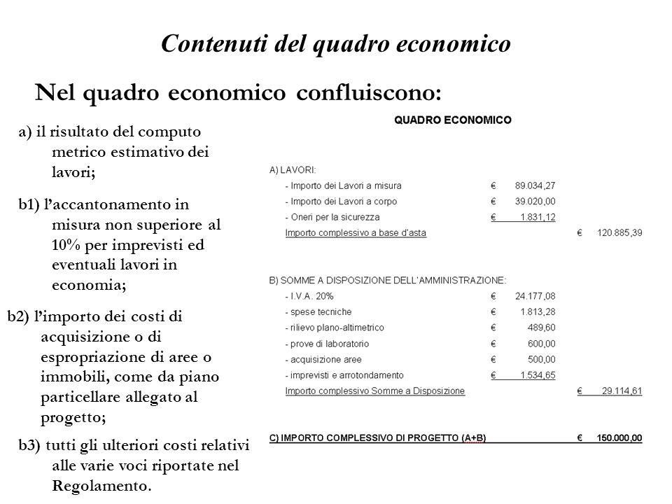 Contenuti del quadro economico Nel quadro economico confluiscono: a) il risultato del computo metrico estimativo dei lavori; b1) laccantonamento in mi