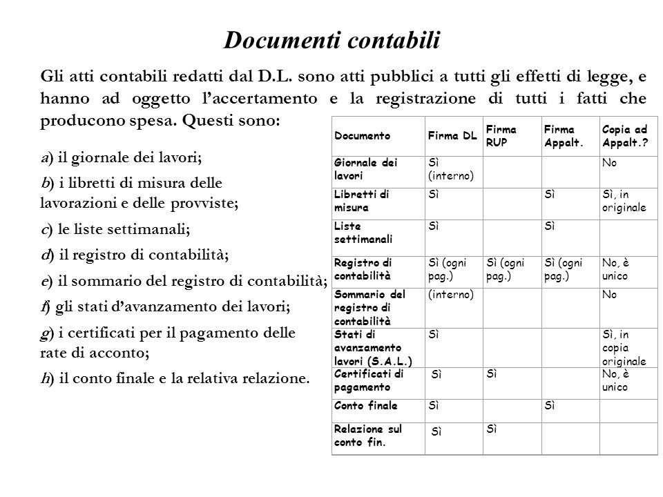 Documenti contabili Gli atti contabili redatti dal D.L. sono atti pubblici a tutti gli effetti di legge, e hanno ad oggetto laccertamento e la registr
