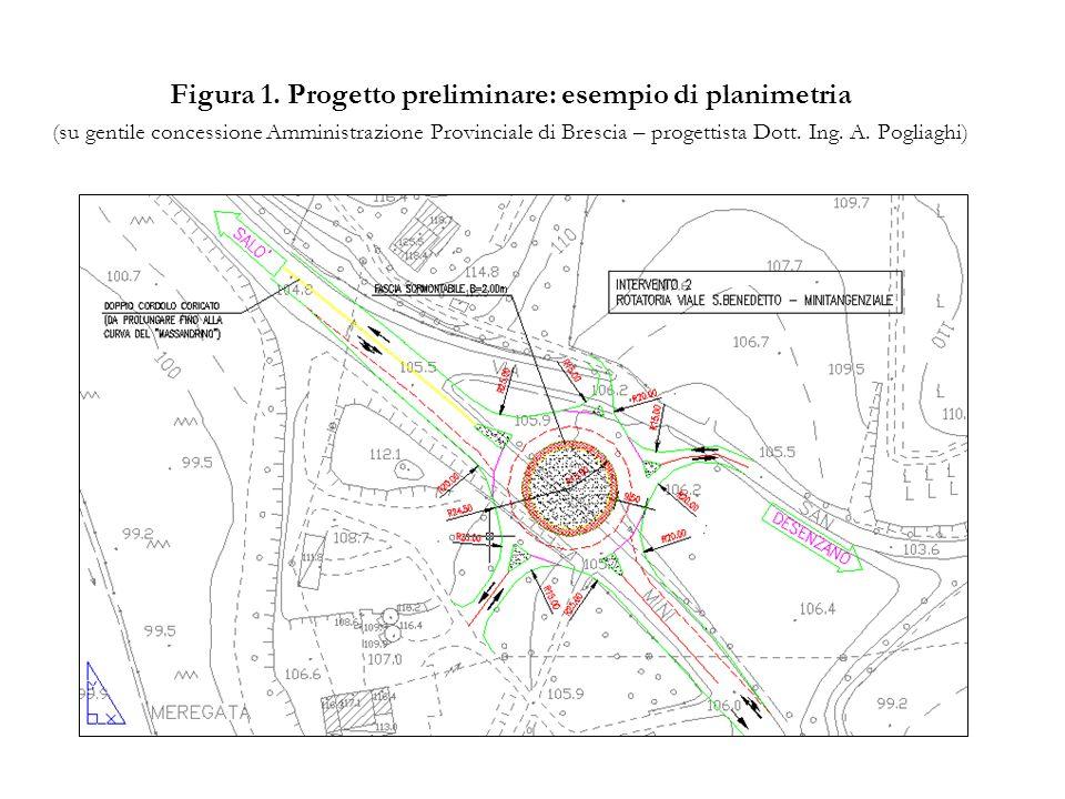 Figura 1. Progetto preliminare: esempio di planimetria (su gentile concessione Amministrazione Provinciale di Brescia – progettista Dott. Ing. A. Pogl