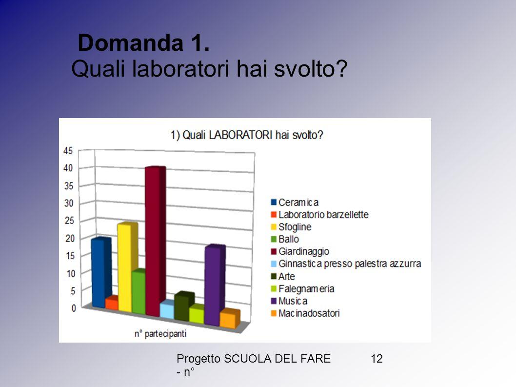 Progetto SCUOLA DEL FARE - n° 12 Domanda 1. Quali laboratori hai svolto?