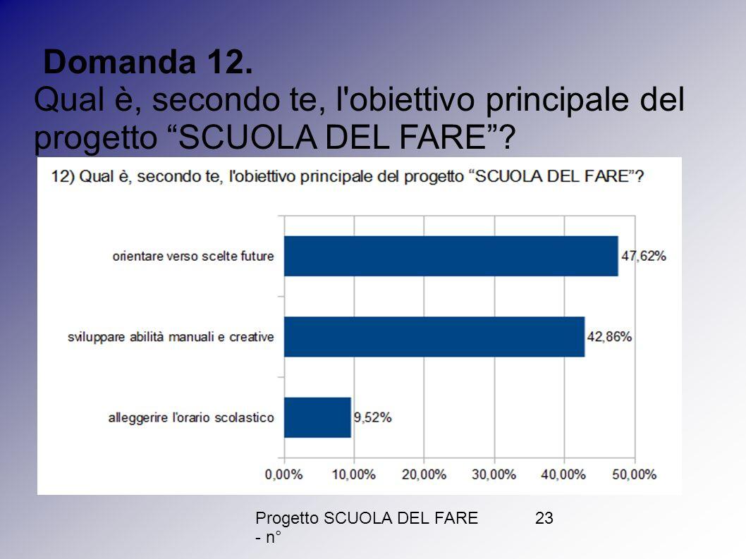 Progetto SCUOLA DEL FARE - n° 23 Domanda 12. Qual è, secondo te, l'obiettivo principale del progetto SCUOLA DEL FARE?