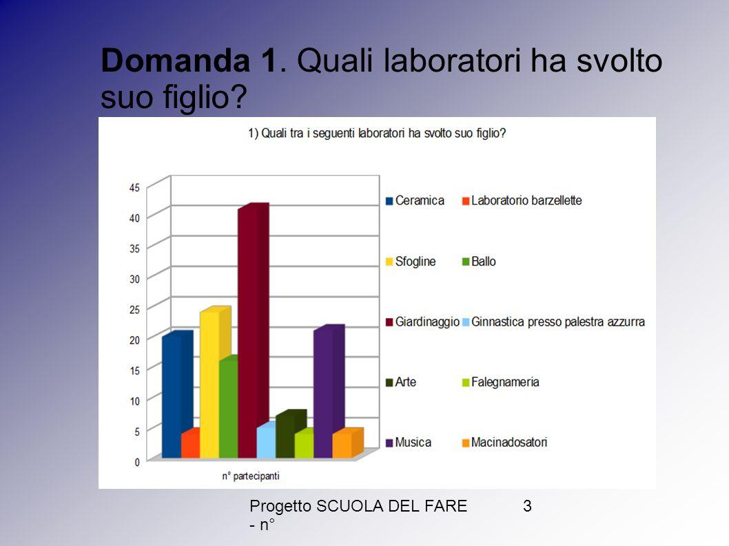 Progetto SCUOLA DEL FARE - n° 3 Domanda 1. Quali laboratori ha svolto suo figlio?