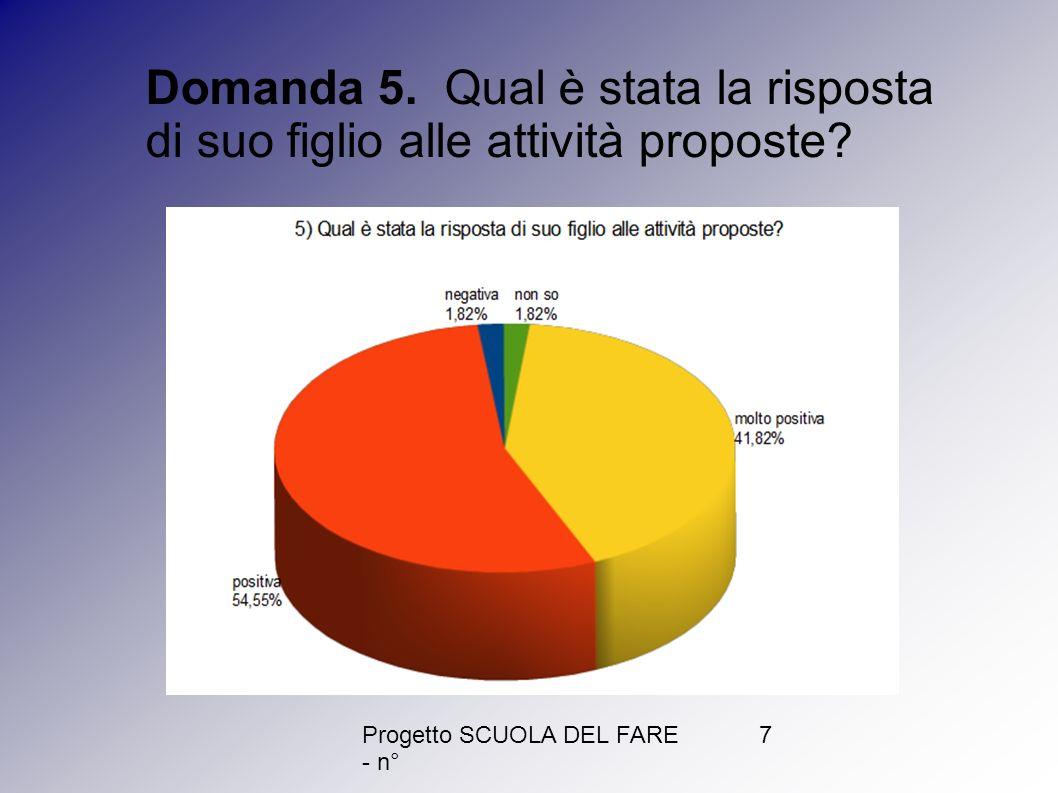 Progetto SCUOLA DEL FARE - n° 7 Domanda 5. Qual è stata la risposta di suo figlio alle attività proposte?