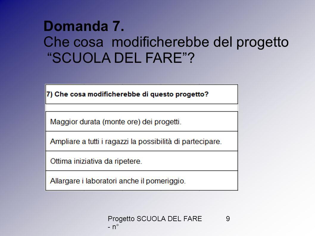 Progetto SCUOLA DEL FARE - n° 9 Domanda 7. Che cosa modificherebbe del progetto SCUOLA DEL FARE?