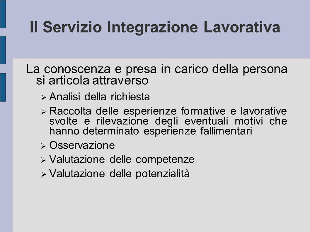 Il Servizio Integrazione Lavorativa La conoscenza e presa in carico della persona si articola attraverso Analisi della richiesta Raccolta delle esperi