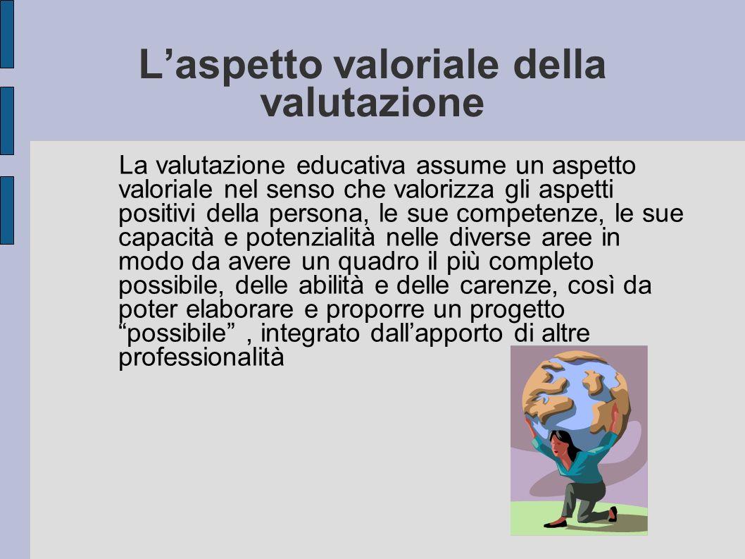 Laspetto valoriale della valutazione La valutazione educativa assume un aspetto valoriale nel senso che valorizza gli aspetti positivi della persona,