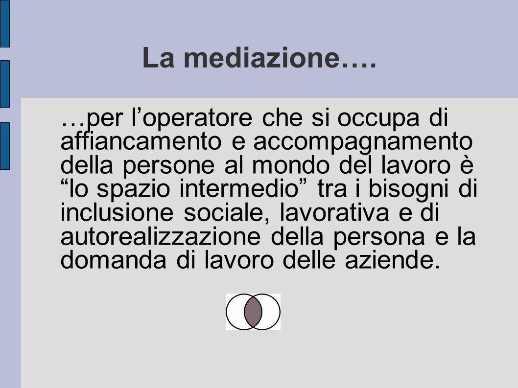La mediazione…. …per loperatore che si occupa di affiancamento e accompagnamento della persone al mondo del lavoro è lo spazio intermedio tra i bisogn