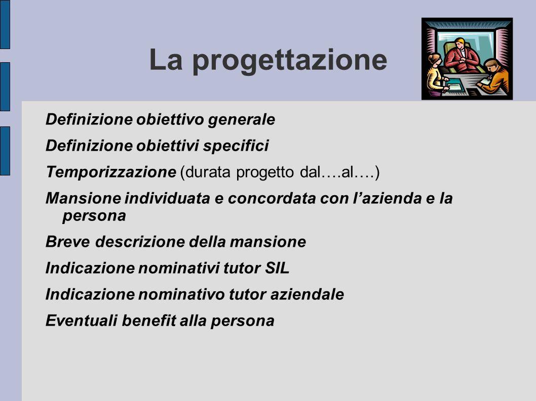 La progettazione Definizione obiettivo generale Definizione obiettivi specifici Temporizzazione (durata progetto dal….al….) Mansione individuata e con