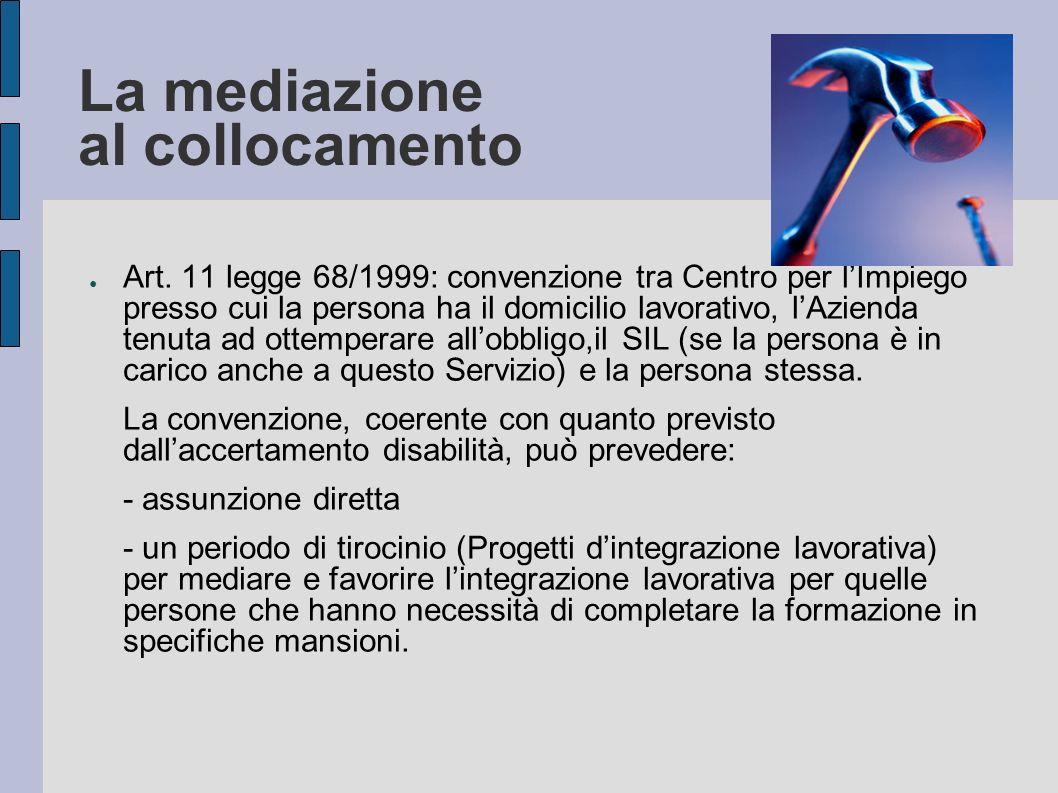 La mediazione al collocamento Art. 11 legge 68/1999: convenzione tra Centro per lImpiego presso cui la persona ha il domicilio lavorativo, lAzienda te