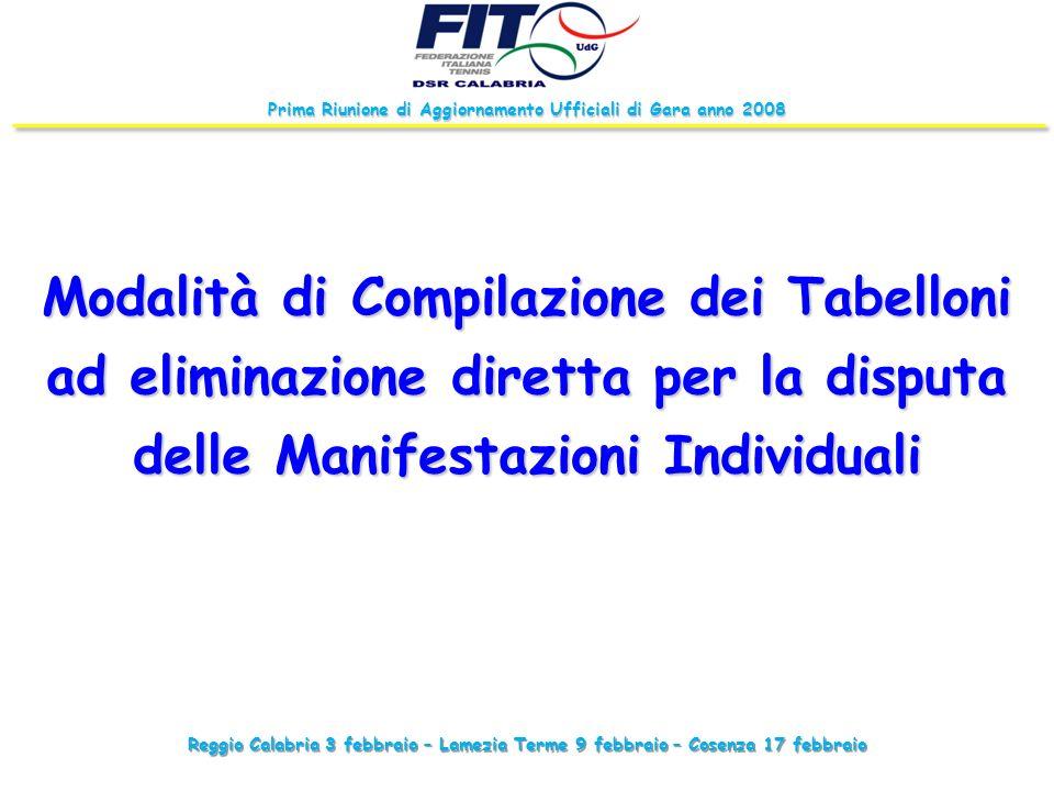 Reggio Calabria 3 febbraio – Lamezia Terme 9 febbraio – Cosenza 17 febbraio Prima Riunione di Aggiornamento Ufficiali di Gara anno 2008 Modalità di Co