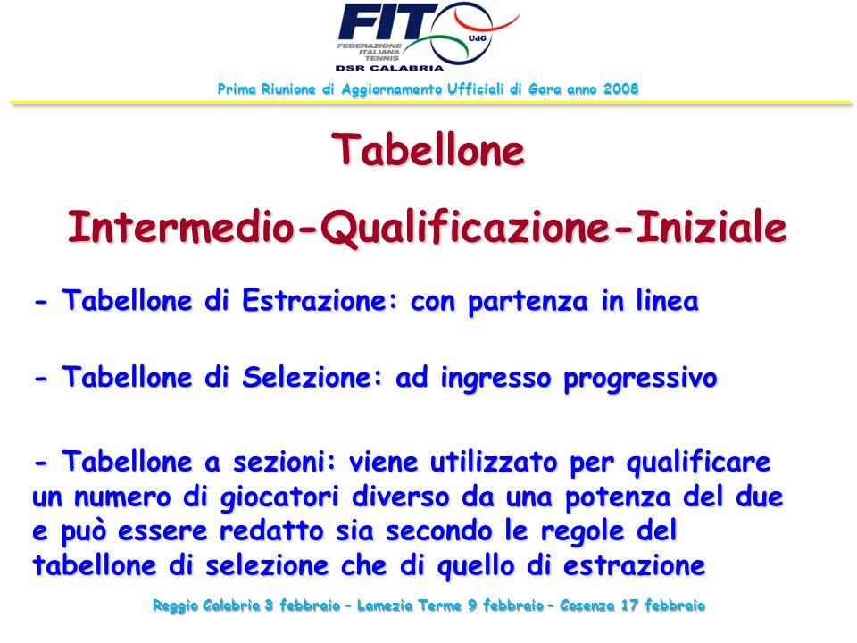 Reggio Calabria 3 febbraio – Lamezia Terme 9 febbraio – Cosenza 17 febbraio Prima Riunione di Aggiornamento Ufficiali di Gara anno 2008 TabelloneInter