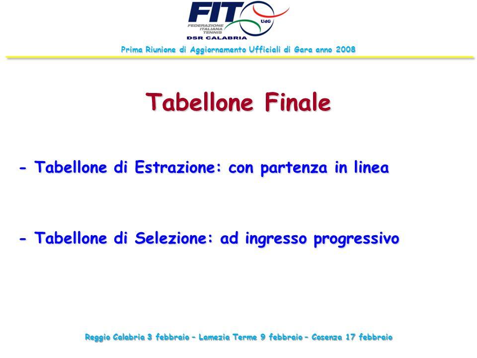 Reggio Calabria 3 febbraio – Lamezia Terme 9 febbraio – Cosenza 17 febbraio Prima Riunione di Aggiornamento Ufficiali di Gara anno 2008 Tabellone Fina