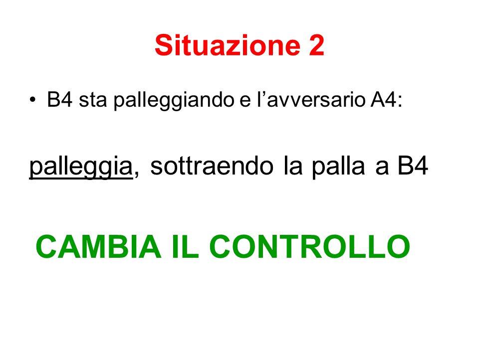 Situazione 2 B4 sta palleggiando e lavversario A4: palleggia, sottraendo la palla a B4 CAMBIA IL CONTROLLO