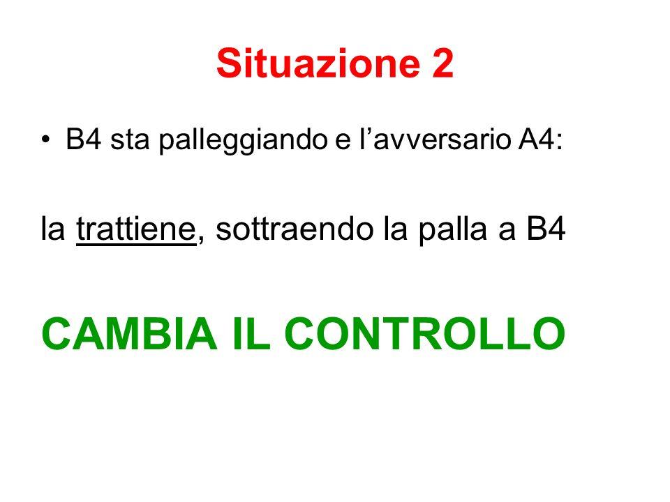 Situazione 2 B4 sta palleggiando e lavversario A4: la trattiene, sottraendo la palla a B4 CAMBIA IL CONTROLLO