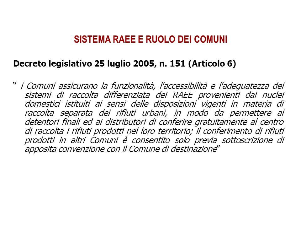 SISTEMA RAEE E RUOLO DEI COMUNI Decreto legislativo 25 luglio 2005, n. 151 (Articolo 6) i Comuni assicurano la funzionalità, l'accessibilità e l'adegu