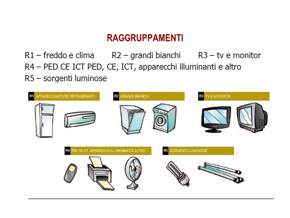 RAGGRUPPAMENTI R1 – freddo e clima R2 – grandi bianchi R3 – tv e monitor R4 – PED CE ICT PED, CE, ICT, apparecchi illuminanti e altro R5 – sorgenti lu