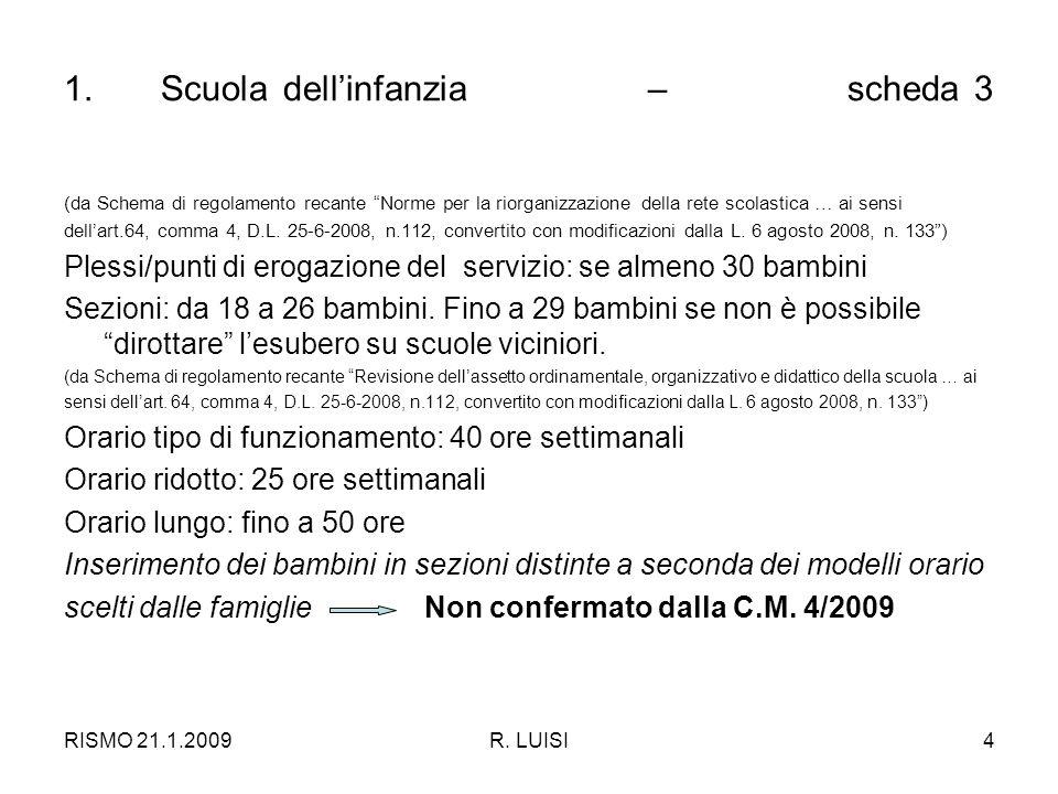 RISMO 21.1.2009R.