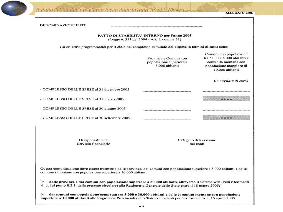 20 Il Patto di Stabilità per gli enti locali dopo la legge n° 311/2004 di Andrea Lanzalone