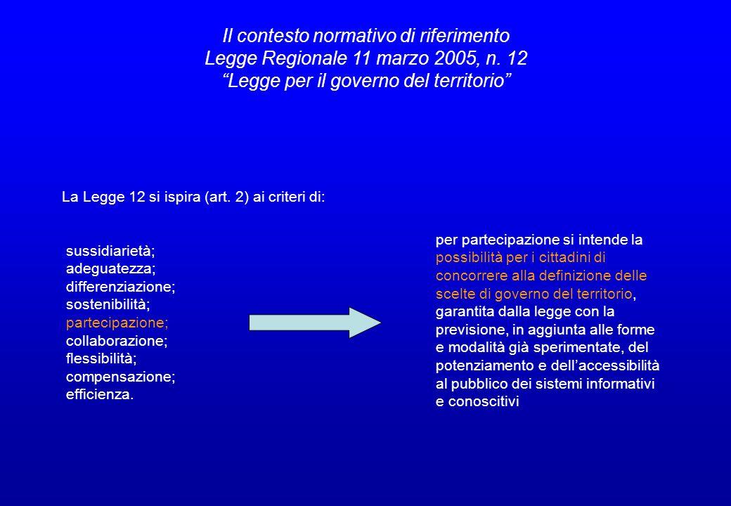 Il contesto normativo di riferimento Legge Regionale 11 marzo 2005, n. 12 Legge per il governo del territorio La Legge 12 si ispira (art. 2) ai criter