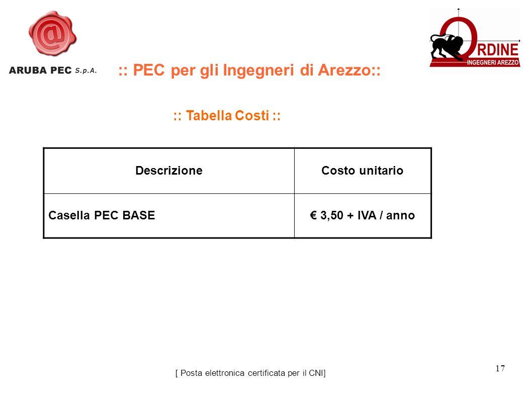 17 [ Posta elettronica certificata per il CNI] :: PEC per gli Ingegneri di Arezzo:: :: Tabella Costi :: DescrizioneCosto unitario Casella PEC BASE 3,50 + IVA / anno