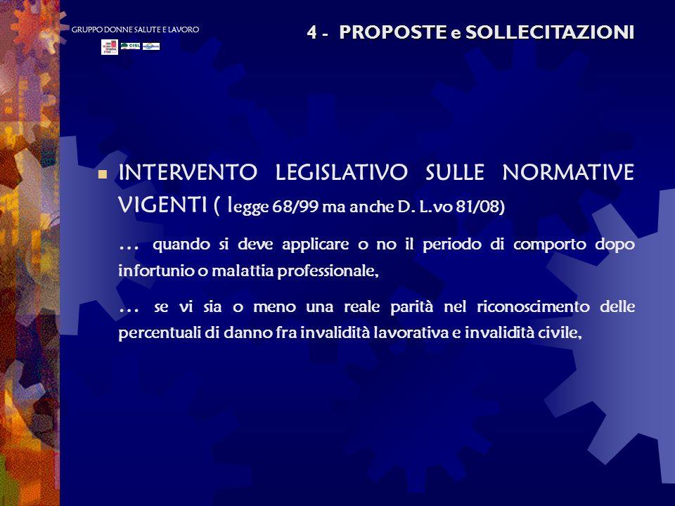 4 - PROPOSTE e SOLLECITAZIONI GRUPPO DONNE SALUTE E LAVORO n INTERVENTO LEGISLATIVO SULLE NORMATIVE VIGENTI ( l egge 68/99 ma anche D.