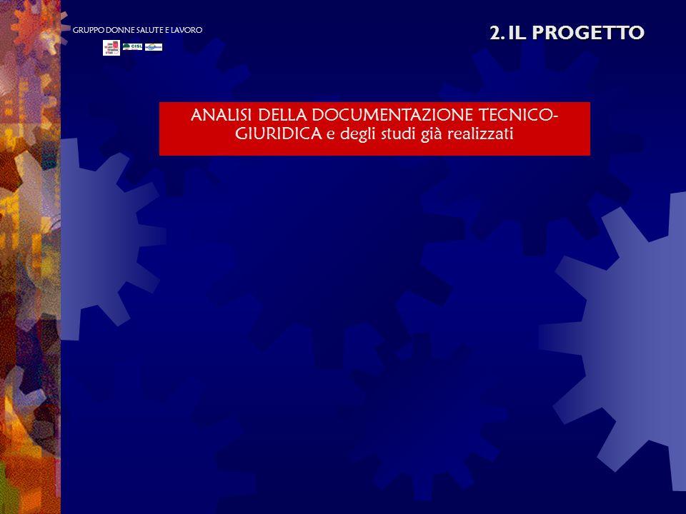 I fase: Analisi della documentazione tecnico-giuridica GRUPPO DONNE SALUTE E LAVORO Maggior approfondimento Ricostruzione del flusso operativo n legge 12 marzo 1999, n.68 n D.P.C.M.