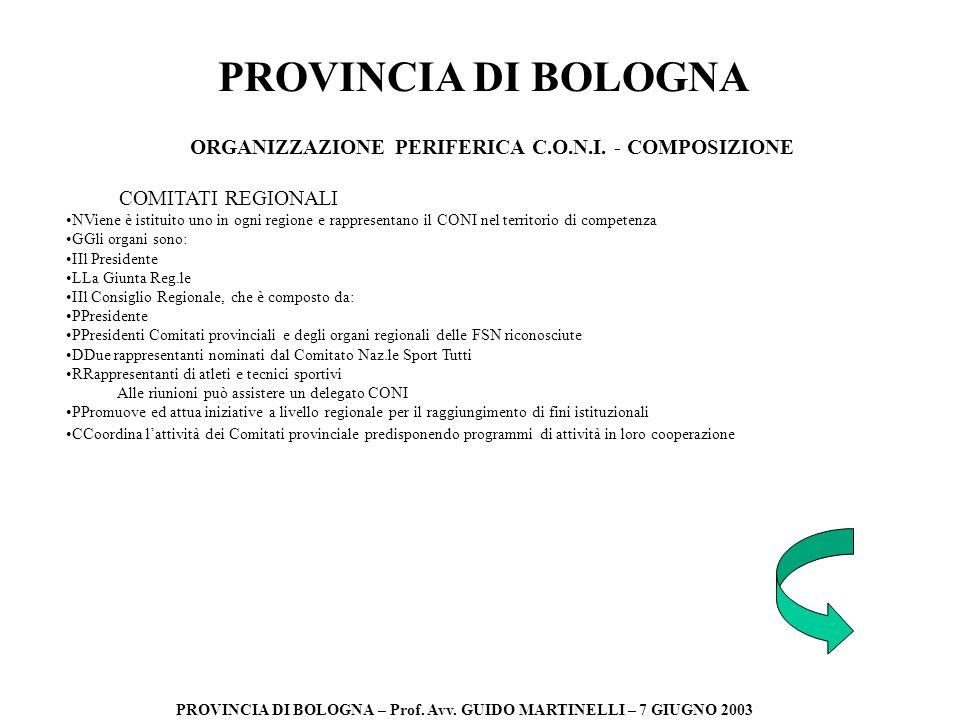 PROVINCIA DI BOLOGNA PROVINCIA DI BOLOGNA – Prof. Avv. GUIDO MARTINELLI – 7 GIUGNO 2003 ORGANIZZAZIONE PERIFERICA C.O.N.I. - COMPOSIZIONE COMITATI REG