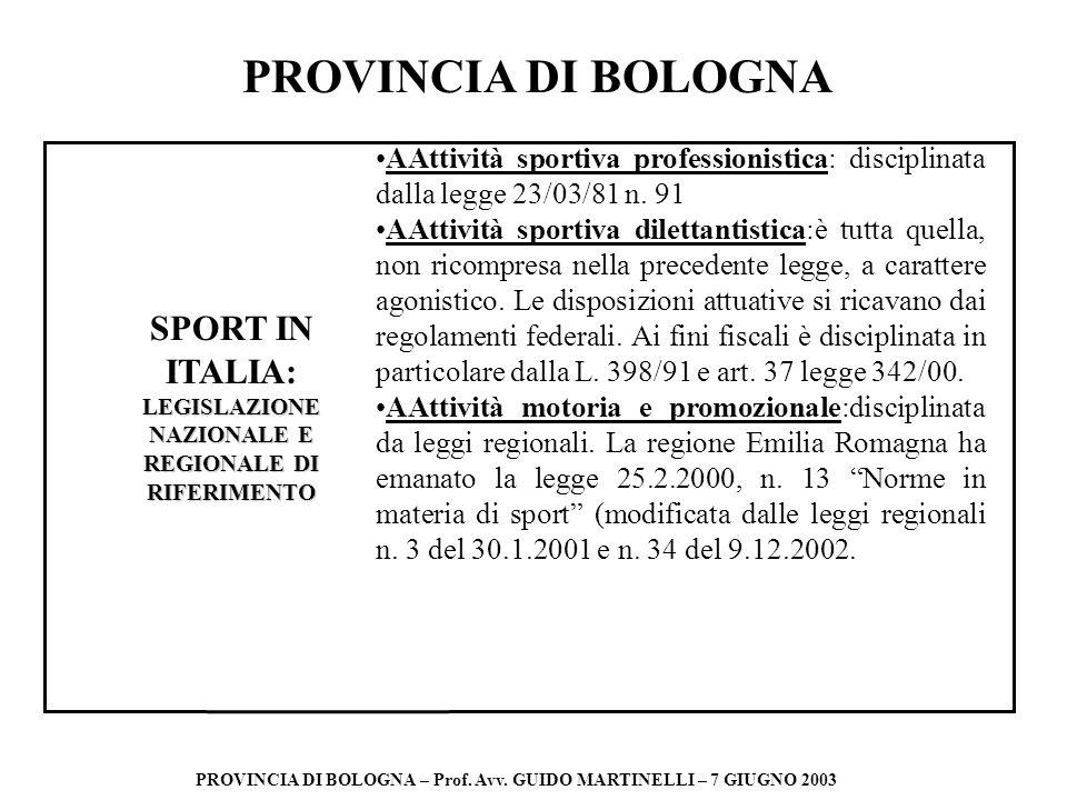 PROVINCIA DI BOLOGNA PROVINCIA DI BOLOGNA – Prof. Avv. GUIDO MARTINELLI – 7 GIUGNO 2003 LEGISLAZIONE NAZIONALE E REGIONALE DI RIFERIMENTO SPORT IN ITA