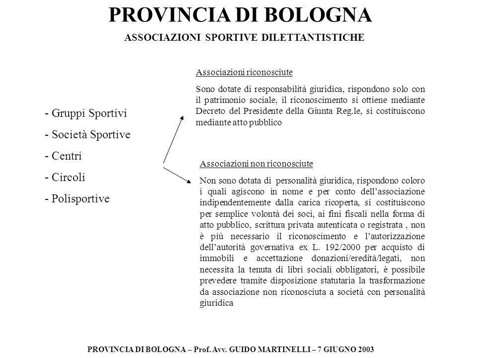 PROVINCIA DI BOLOGNA PROVINCIA DI BOLOGNA – Prof. Avv. GUIDO MARTINELLI – 7 GIUGNO 2003 - Gruppi Sportivi - Società Sportive - Centri - Circoli - Poli