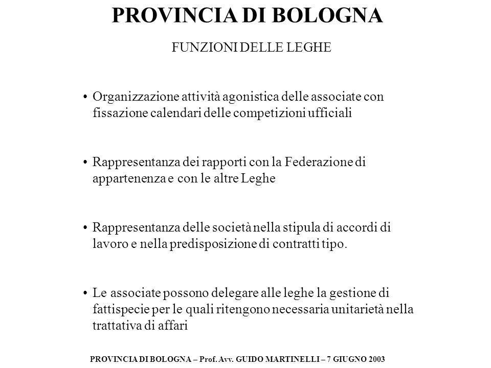 PROVINCIA DI BOLOGNA PROVINCIA DI BOLOGNA – Prof. Avv. GUIDO MARTINELLI – 7 GIUGNO 2003 FUNZIONI DELLE LEGHE Organizzazione attività agonistica delle