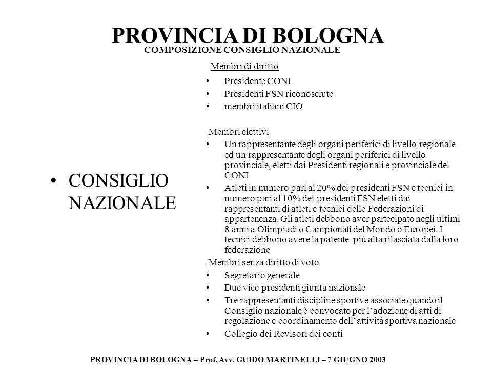 PROVINCIA DI BOLOGNA PROVINCIA DI BOLOGNA – Prof. Avv. GUIDO MARTINELLI – 7 GIUGNO 2003 CONSIGLIO NAZIONALE Membri di diritto Presidente CONI Presiden