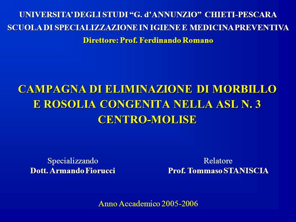 CAMPAGNA DI ELIMINAZIONE DI MORBILLO E ROSOLIA CONGENITA NELLA ASL N. 3 CENTRO-MOLISE Specializzando Dott. Armando Fiorucci UNIVERSITA DEGLI STUDI G.