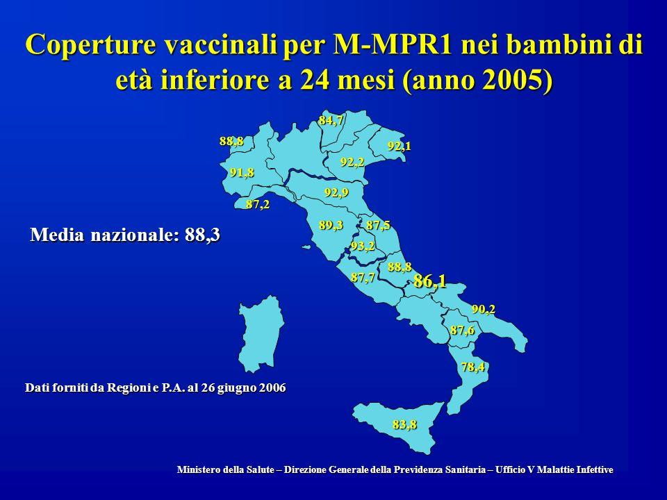 Coperture vaccinali per M-MPR1 nei bambini di età inferiore a 24 mesi (anno 2005) Media nazionale: 88,3 Media nazionale: 88,3 Dati forniti da Regioni