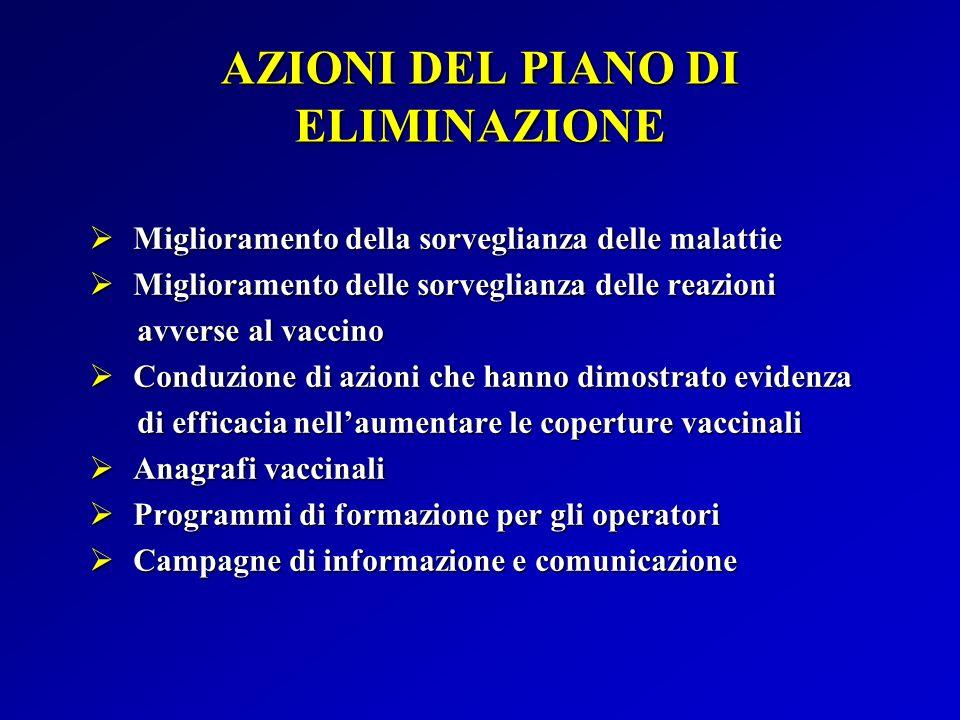 AZIONI DEL PIANO DI ELIMINAZIONE Miglioramento della sorveglianza delle malattie Miglioramento della sorveglianza delle malattie Miglioramento delle s