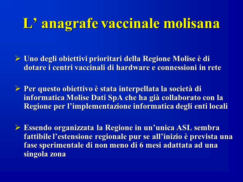 L anagrafe vaccinale molisana Uno degli obiettivi prioritari della Regione Molise è di dotare i centri vaccinali di hardware e connessioni in rete Uno