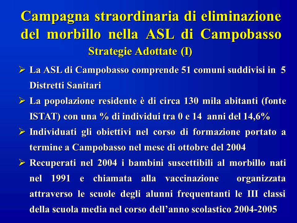 La ASL di Campobasso comprende 51 comuni suddivisi in 5 Distretti Sanitari La ASL di Campobasso comprende 51 comuni suddivisi in 5 Distretti Sanitari