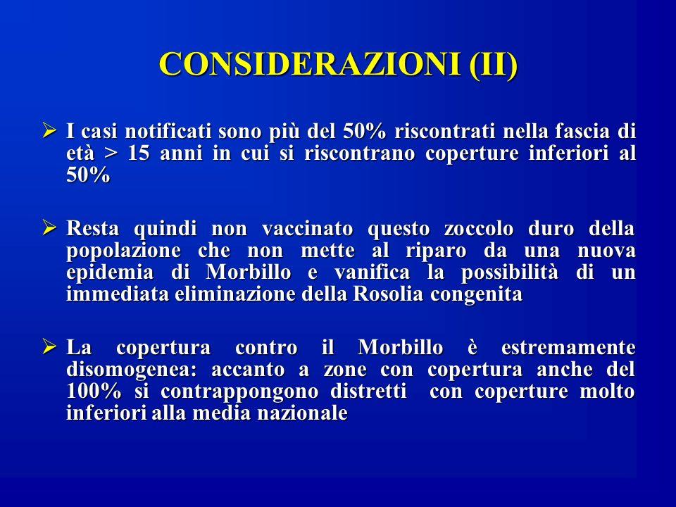CONSIDERAZIONI (II) I casi notificati sono più del 50% riscontrati nella fascia di età > 15 anni in cui si riscontrano coperture inferiori al 50% I ca