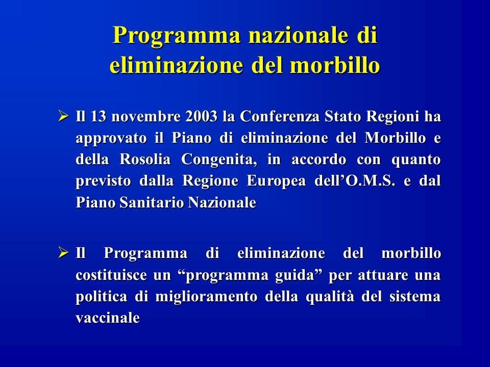 Programma nazionale di eliminazione del morbillo Il 13 novembre 2003 la Conferenza Stato Regioni ha approvato il Piano di eliminazione del Morbillo e