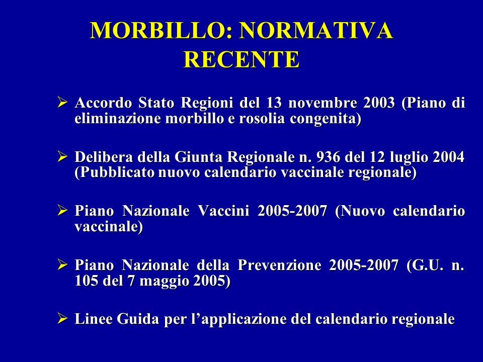 MORBILLO: NORMATIVA RECENTE Accordo Stato Regioni del 13 novembre 2003 (Piano di eliminazione morbillo e rosolia congenita) Accordo Stato Regioni del