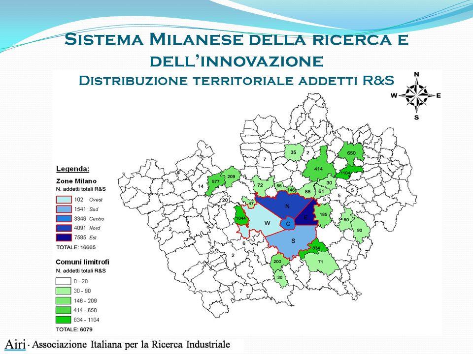 Sistema Milanese della ricerca e dellinnovazione Distribuzione territoriale addetti R&S