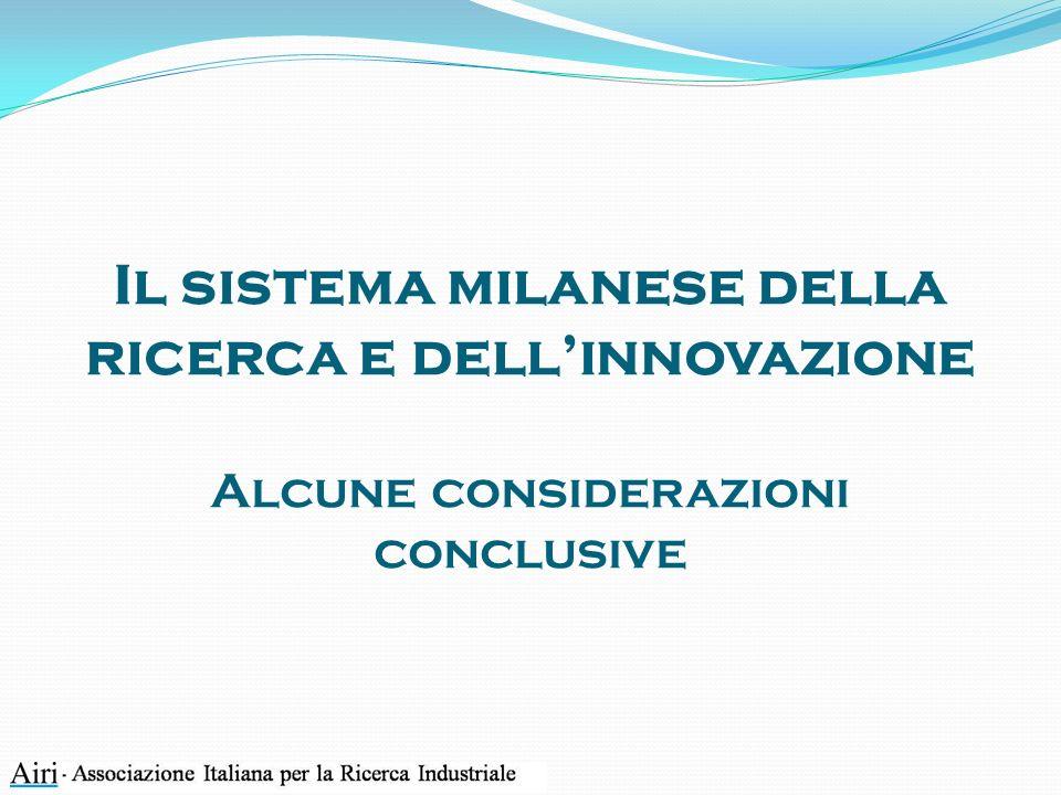 Il sistema milanese della ricerca e dellinnovazione Alcune considerazioni conclusive
