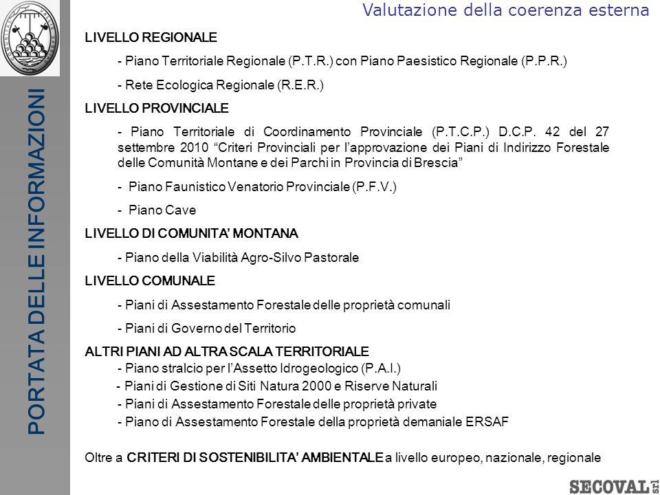 LIVELLO REGIONALE - Piano Territoriale Regionale (P.T.R.) con Piano Paesistico Regionale (P.P.R.) - Rete Ecologica Regionale (R.E.R.) LIVELLO PROVINCI