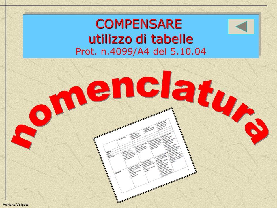 COMPENSARE utilizzo di tabelle Prot. n.4099/A4 del 5.10.04COMPENSARE utilizzo di tabelle Prot. n.4099/A4 del 5.10.04 Adriana Volpato