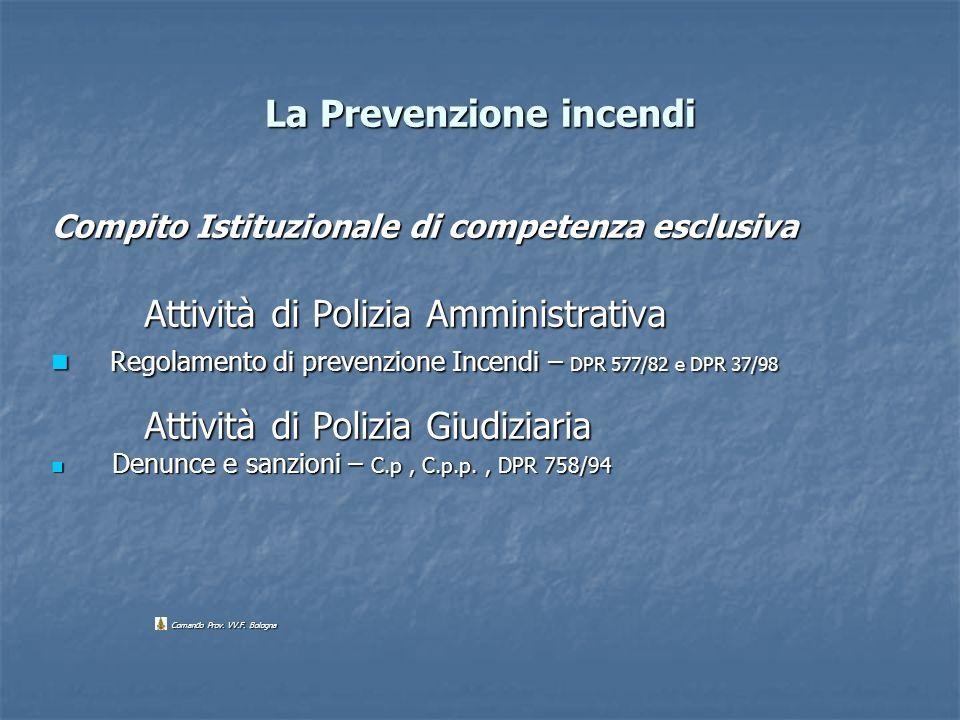 La Prevenzione incendi Compito Istituzionale di competenza esclusiva Attività di Polizia Amministrativa Attività di Polizia Amministrativa Regolamento