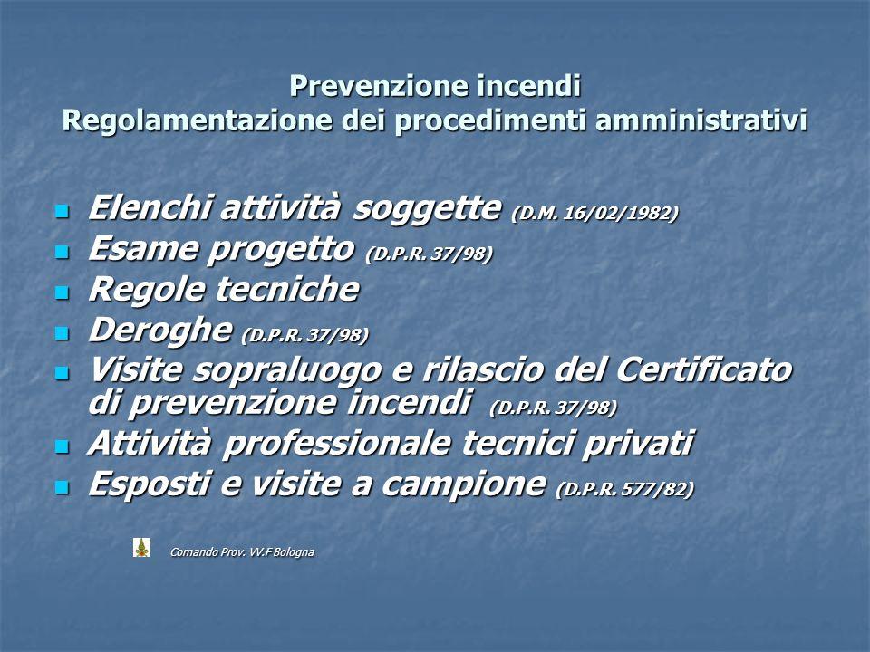 Prevenzione incendi Attività in Provincia di Bologna Attività soggette n.
